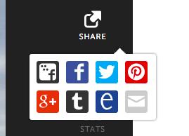 ThingLink share