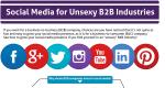 Sosiale medier for B2B